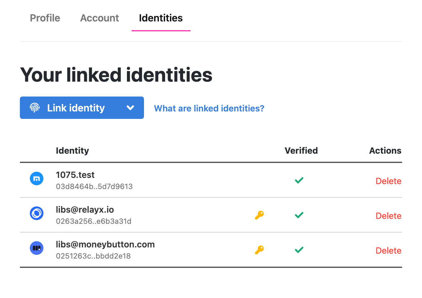 List of linked identities